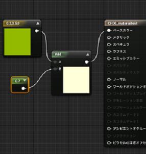 [UE4] 学習ノート3日目 -Unreal Engine 4でのマテリアル知識習得中[C, C++]