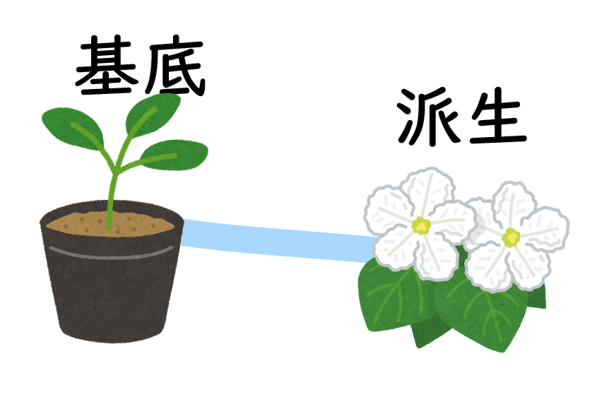 基底 派生 植物 夕顔