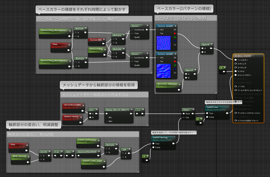 UnrealEngine4 動く模様 輪郭強調 点滅 マテリアルエディタ スクリーンショット