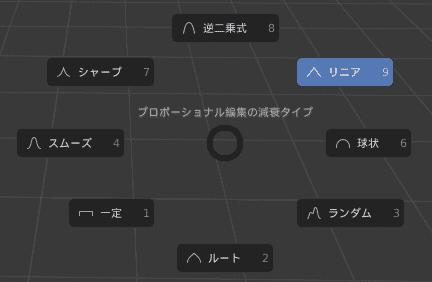 Blender プロポーショナル編集 モード