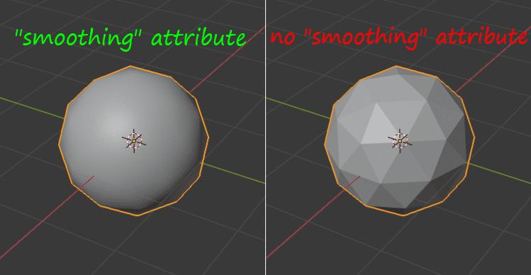 Blender smooth attribute スムーズ フラット シェード 3DCG モデリング