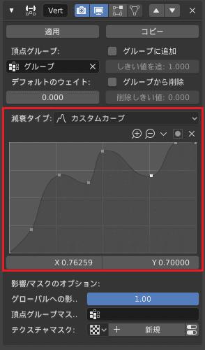 Blender 頂点ウェイト編集 モディファイアー 3DCG モデリング 減衰 カスタムカーブ グラフ