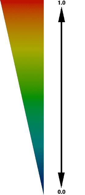 Blender ウェイトペイントモード 頂点グループ ウェイト 3DCG モデリング