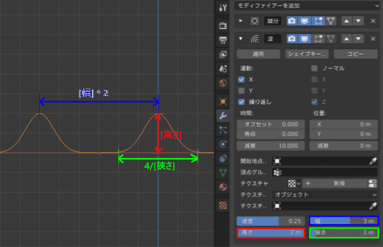 Blender 波 モディファイアー 3DCG モデリング
