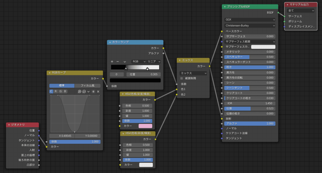 Blender 花びら 桜 マテリアル 3DCG モデリング