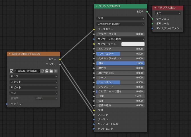 Blender マテリアル シェーダーエディター 画像テクスチャ 3DCG モデリング