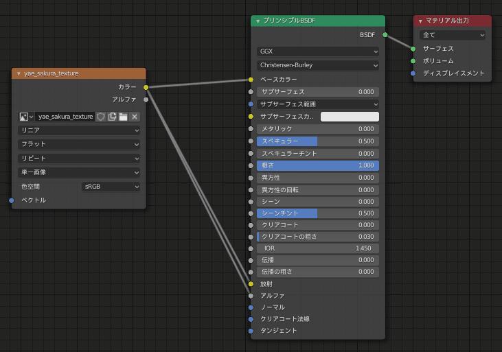 Blender 平面メッシュ shaderエディター UVマップ UV展開 3DCG モデリング テクスチャ