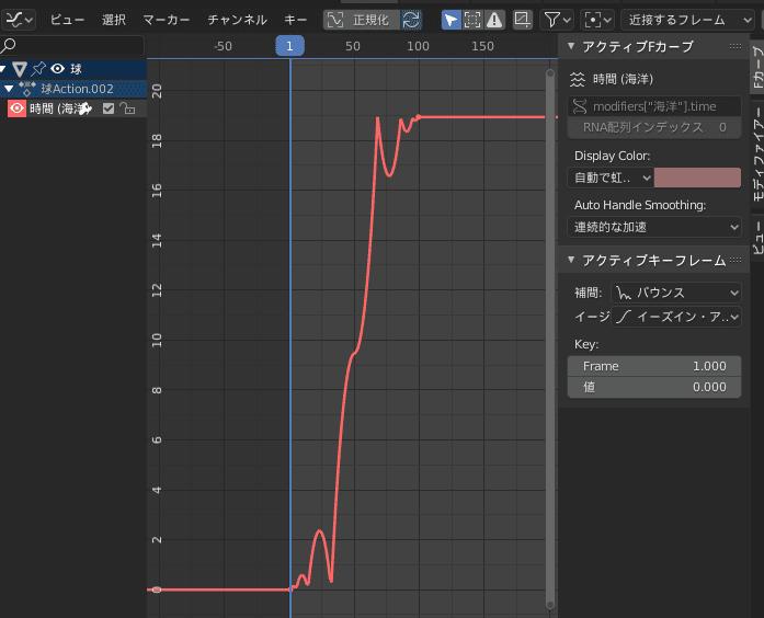 Blender 海洋 モディファイアー アニメーション キーフレーム Fカーブ バウンス補間 イーズインイージング 3DCG モデリング