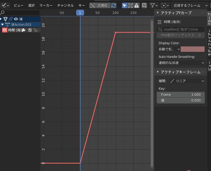 Blender 海洋 モディファイアー アニメーション キーフレーム Fカーブ リニア補間 3DCG モデリング