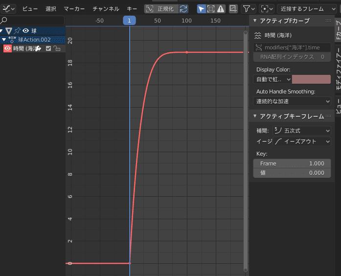 Blender 海洋 モディファイアー アニメーション キーフレーム Fカーブ 5次式補間 イーズアウトイージング 3DCG モデリング