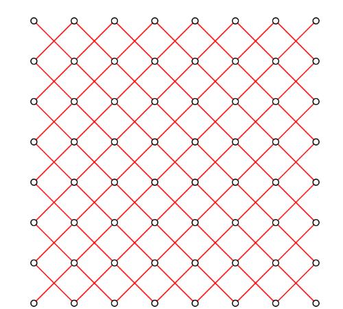 Blender 頂点 辺 メッシュ 構造 3DCG 仮想接続 対角線