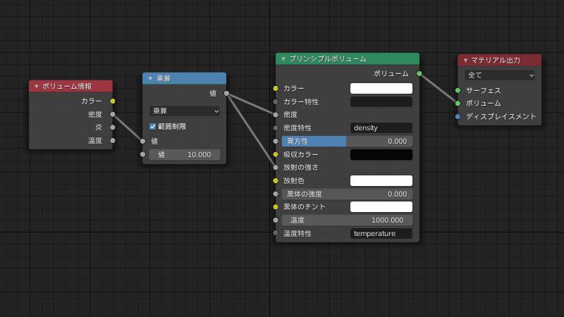 Blender ボリューム マテリアル シェーダーエディター 3DCG